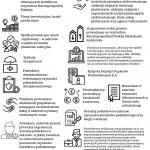 Przeciwdziałanie praniu pieniędzy (e-learning)